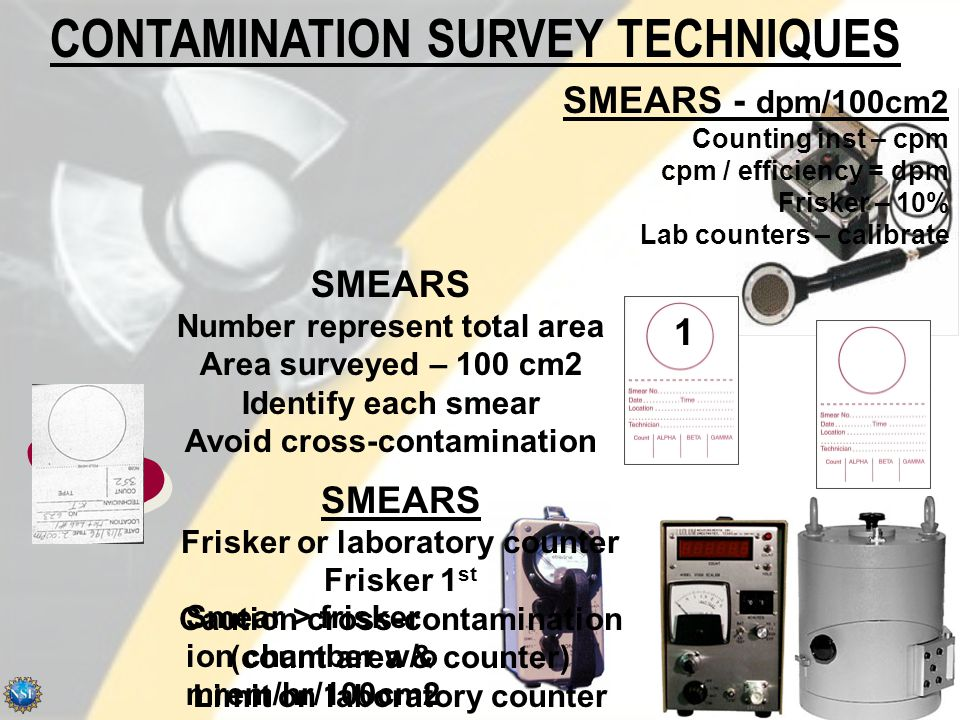 CONTAMINATION SURVEY TECHNIQUES Fixed Contamination – embedded in object Direct survey – frisker & pancake probe Contamination indication – audible count rate increase meter reading increase alarm sounds Survey technique – slowly total area surveyed transverse indicated area – define boundaries measure Unit of measurement – cpm