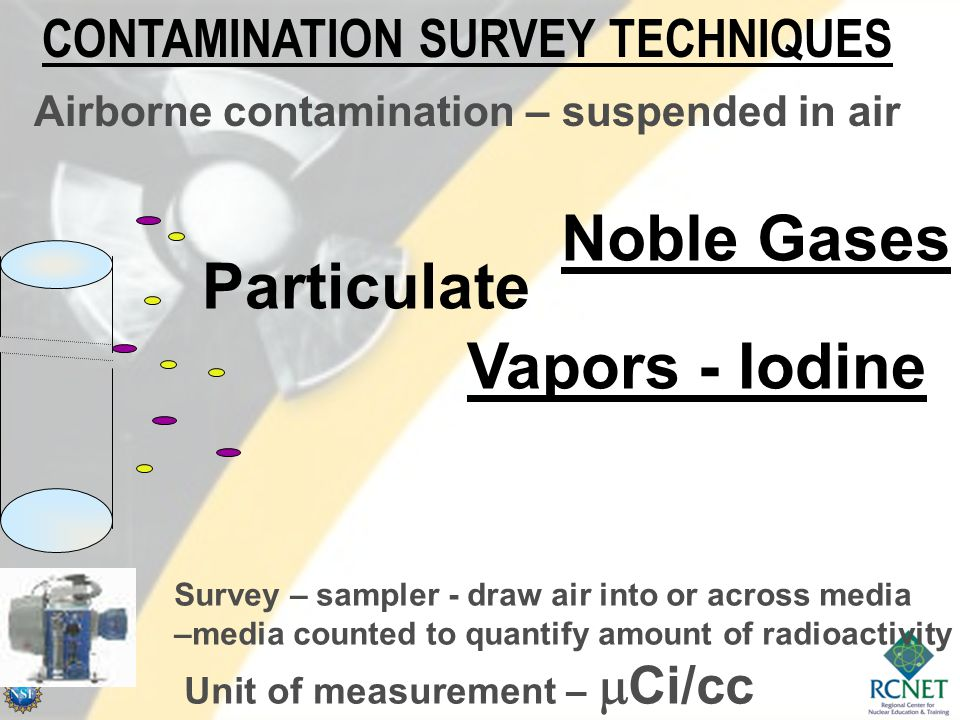 Noble Gases Vapors - Iodine Particulate CONTAMINATION SURVEY TECHNIQUES Airborne contamination – suspended in air Survey – sampler - draw air into or across media –media counted to quantify amount of radioactivity Unit of measurement –  Ci/cc