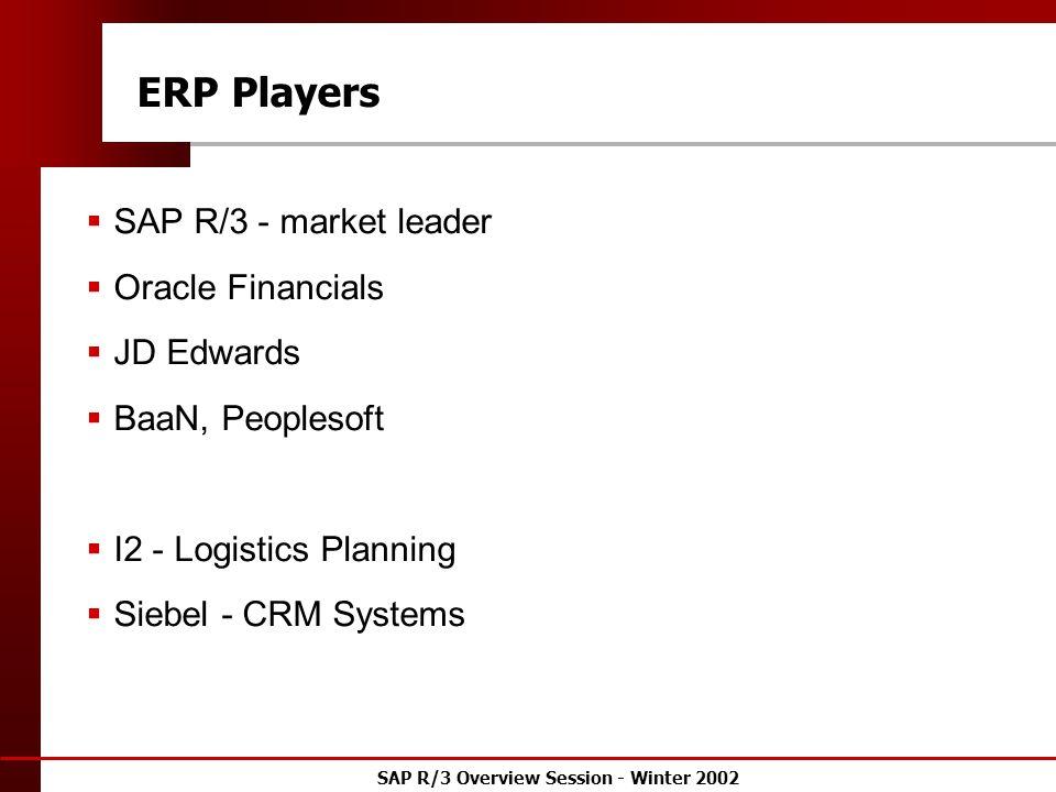 SAP R/3 Overview Session - Winter 2002 SAP R/3  SAP R/3 (3.1H, 4.0, 4.6B) client-server/web (SAP R/2 mainframe)  World Leader  multi-lingual, multiple-company  Integration of Business Processes  Technology Leadership  Process Integration