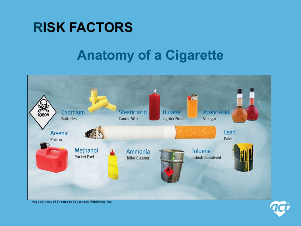 Anatomy of a Cigarette RISK FACTORS Image courtesy of Thompson Educational Publishing, Inc.