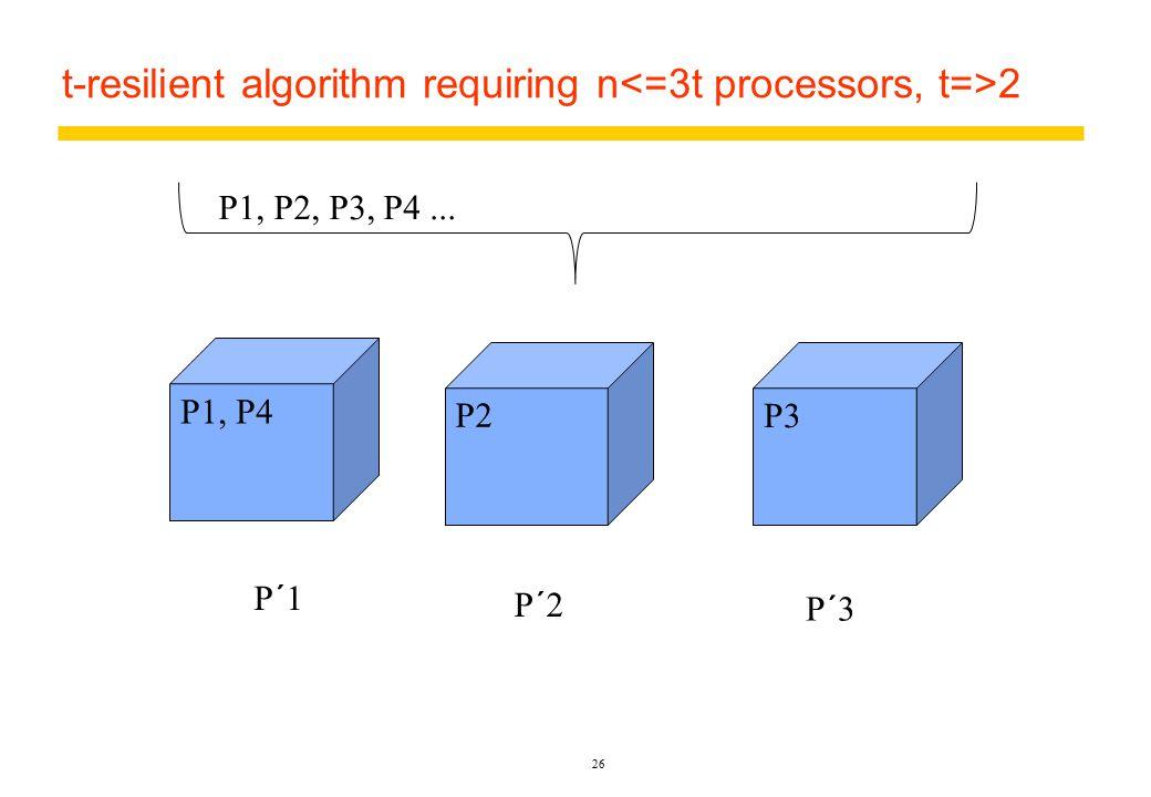 t-resilient algorithm requiring n 2 26 P1, P4 P2 P3 P1, P2, P3, P4... P´1 P´2 P´3