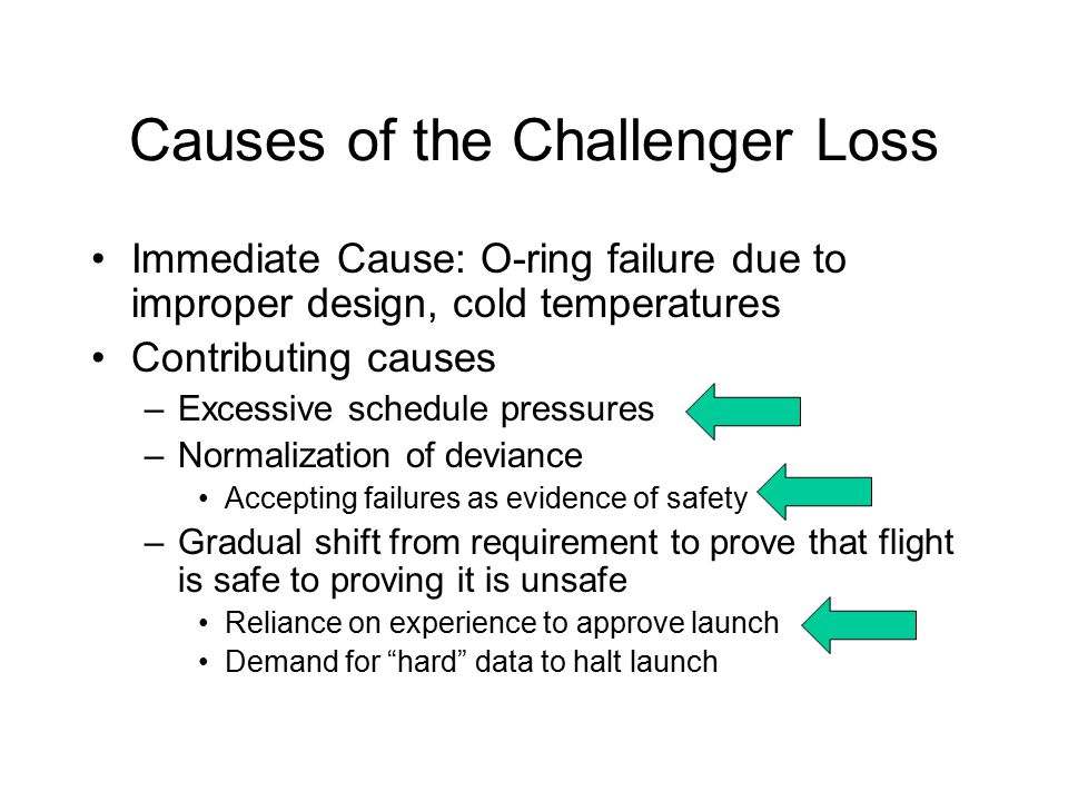 Causes of the Challenger Loss Immediate Cause: O-ring failure due to improper design, cold temperatures Contributing causes –Excessive schedule pressures –Normalization of deviance Accepting failures as evidence of safety –Gradual shift from requirement to prove that flight is safe to proving it is unsafe Reliance on experience to approve launch Demand for hard data to halt launch