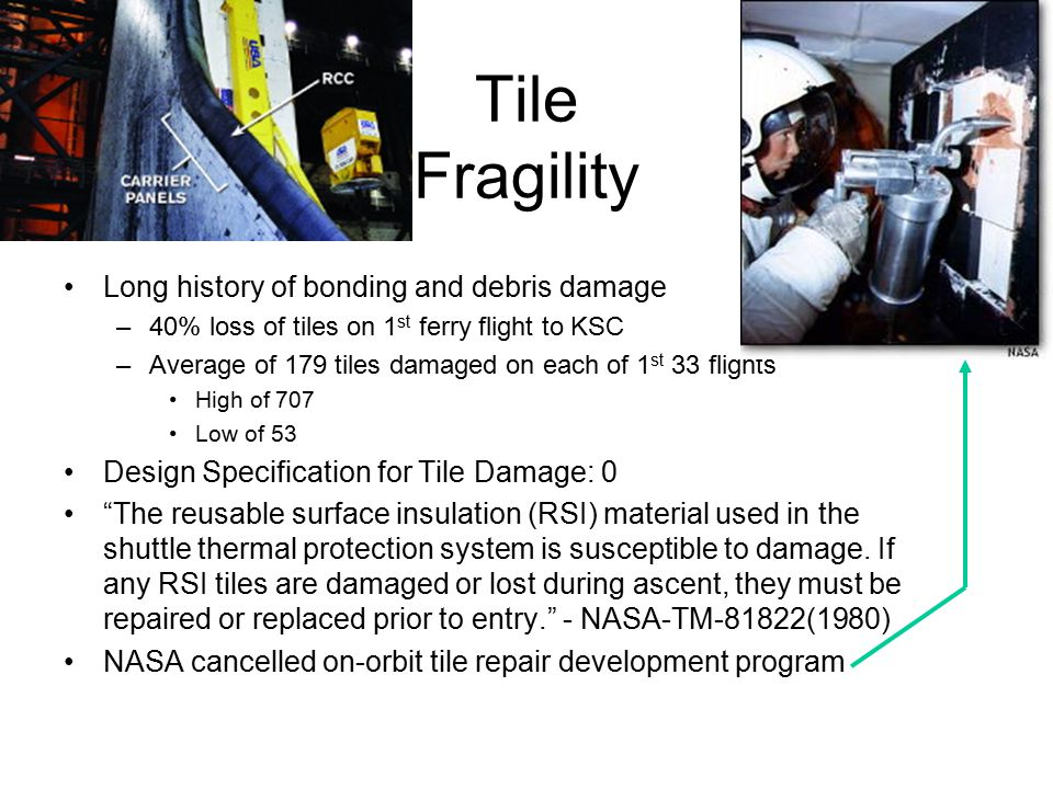 Tile Fragility Long history of bonding and debris damage –40% loss of tiles on 1 st ferry flight to KSC –Average of 179 tiles damaged on each of 1 st 33 flights High of 707 Low of 53 Design Specification for Tile Damage: 0 The reusable surface insulation (RSI) material used in the shuttle thermal protection system is susceptible to damage.