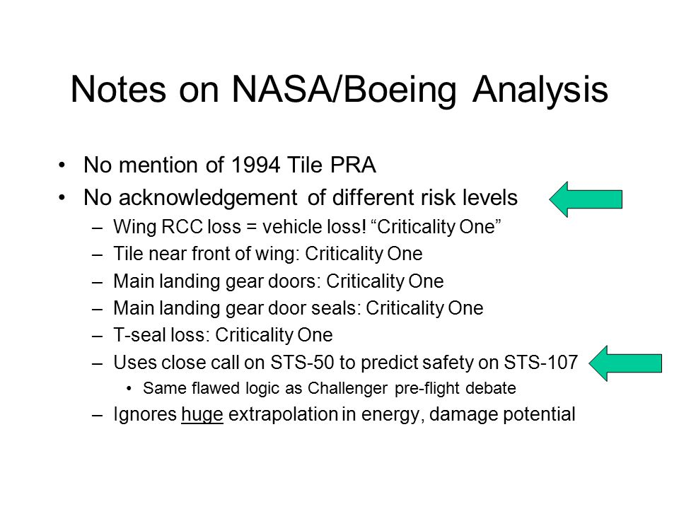 Notes on NASA/Boeing Analysis No mention of 1994 Tile PRA No acknowledgement of different risk levels –Wing RCC loss = vehicle loss.
