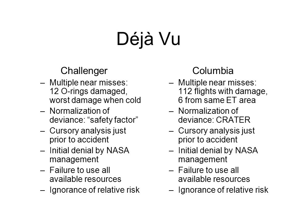 Déjà Vu Challenger –Multiple near misses: 12 O-rings damaged, worst damage when cold –Normalization of deviance: safety factor –Cursory analysis just prior to accident –Initial denial by NASA management –Failure to use all available resources –Ignorance of relative risk Columbia –Multiple near misses: 112 flights with damage, 6 from same ET area –Normalization of deviance: CRATER –Cursory analysis just prior to accident –Initial denial by NASA management –Failure to use all available resources –Ignorance of relative risk