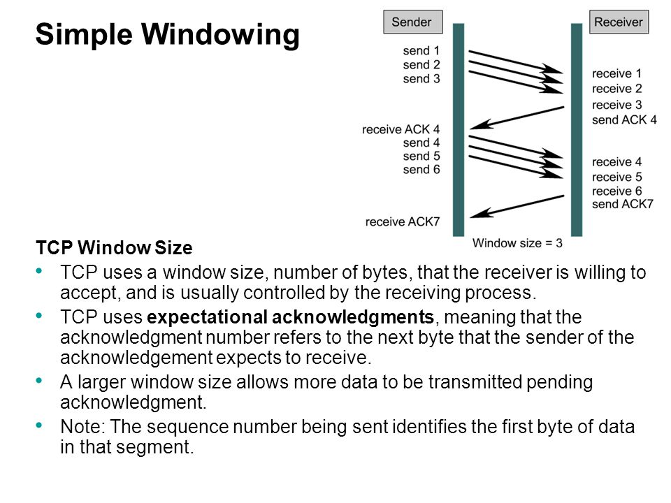 Simple Windowing TCP Window Size TCP uses a window size, number of bytes, that the receiver is willing to accept, and is usually controlled by the rec