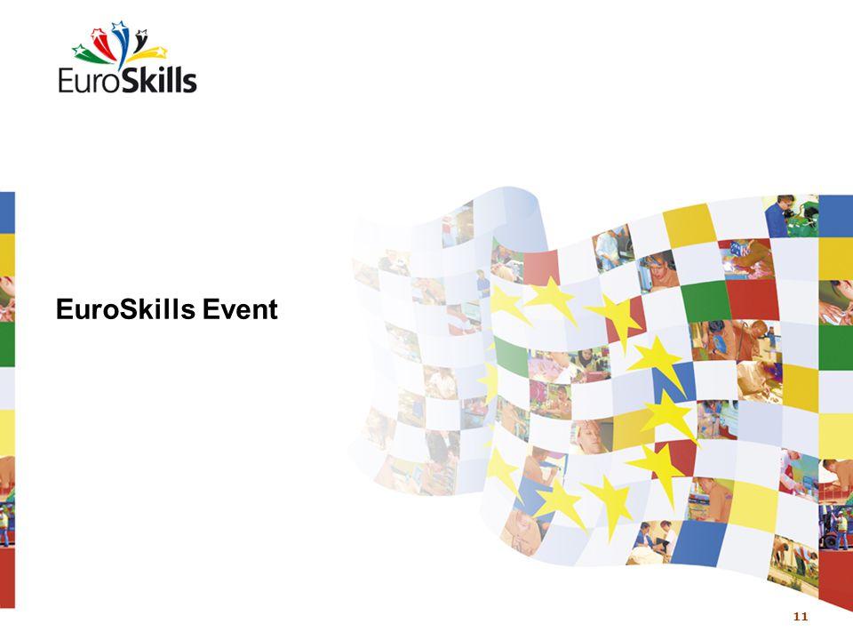 11 EuroSkills Event