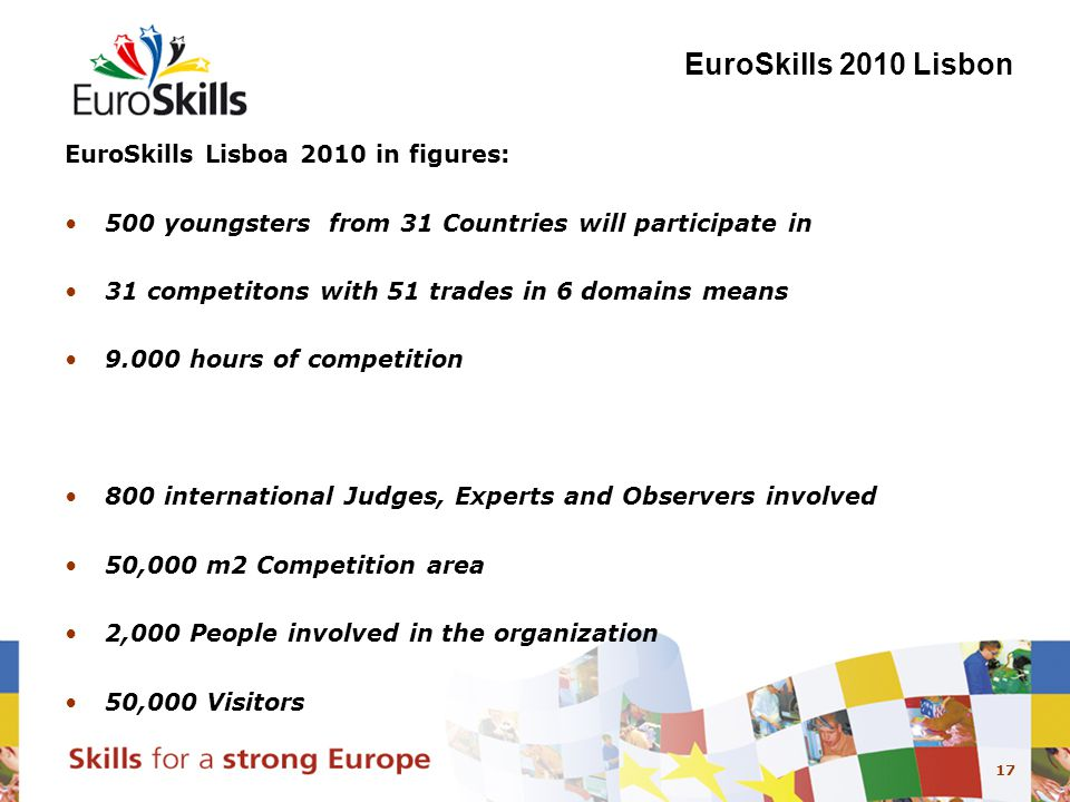 17 EuroSkills 2010 Lisbon EuroSkills Lisboa 2010 in figures: 500 youngsters from 31 Countries will participate in 31 competitons with 51 trades in 6 domains means 9.000 hours of competition 800 international Judges, Experts and Observers involved 50,000 m2 Competition area 2,000 People involved in the organization 50,000 Visitors