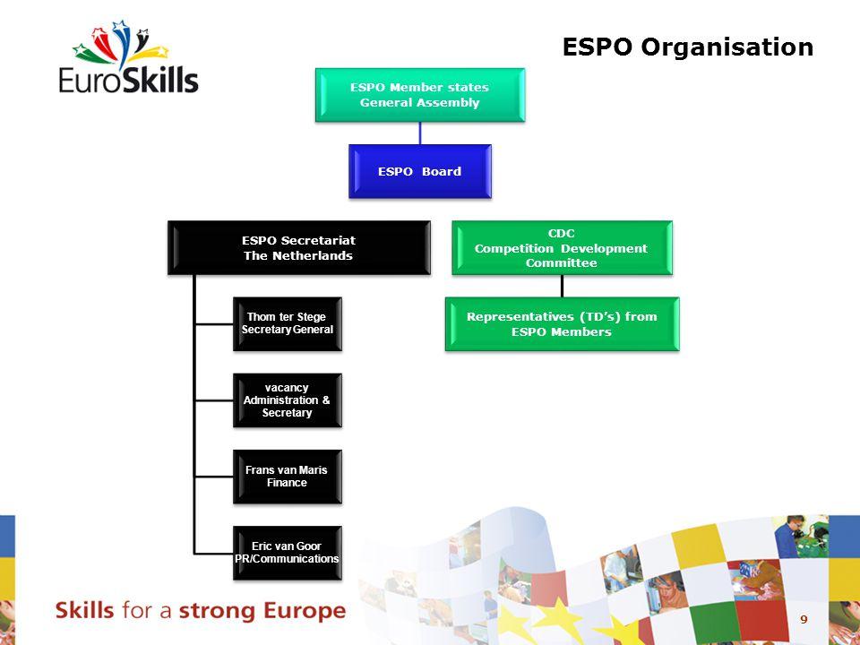 9 ESPO Organisation