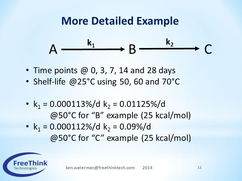 ken.waterman@freethinktech.com 2014 11 More Detailed Example Time points @ 0, 3, 7, 14 and 28 days Shelf-life @25°C using 50, 60 and 70°C k 1 = 0.0001