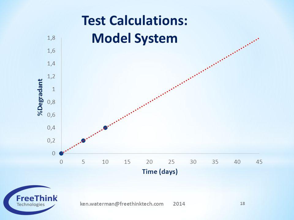 ken.waterman@freethinktech.com 2014 18 Test Calculations: Model System