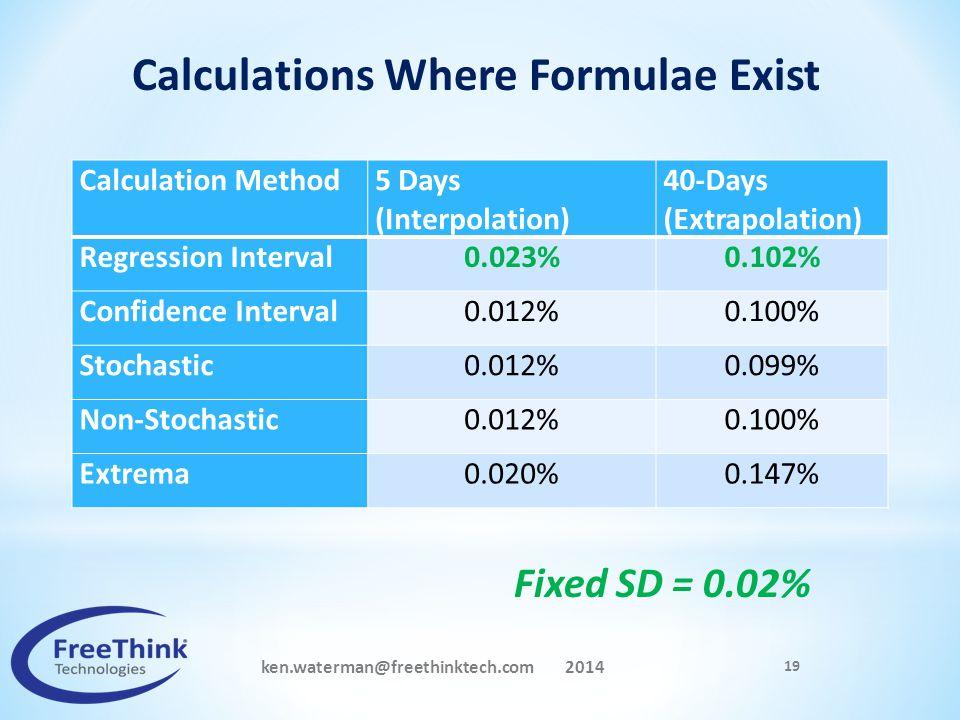 ken.waterman@freethinktech.com 2014 19 Calculation Method5 Days (Interpolation) 40-Days (Extrapolation) Regression Interval0.023%0.102% Confidence Int