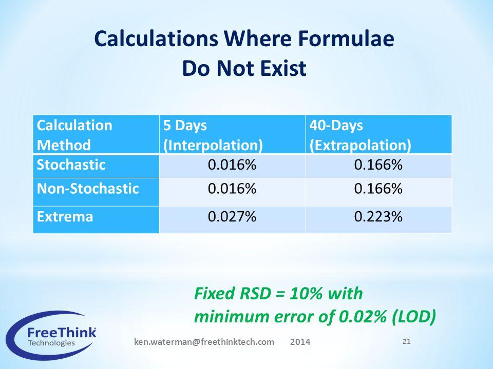 ken.waterman@freethinktech.com 2014 21 Calculation Method 5 Days (Interpolation) 40-Days (Extrapolation) Stochastic0.016%0.166% Non-Stochastic0.016%0.