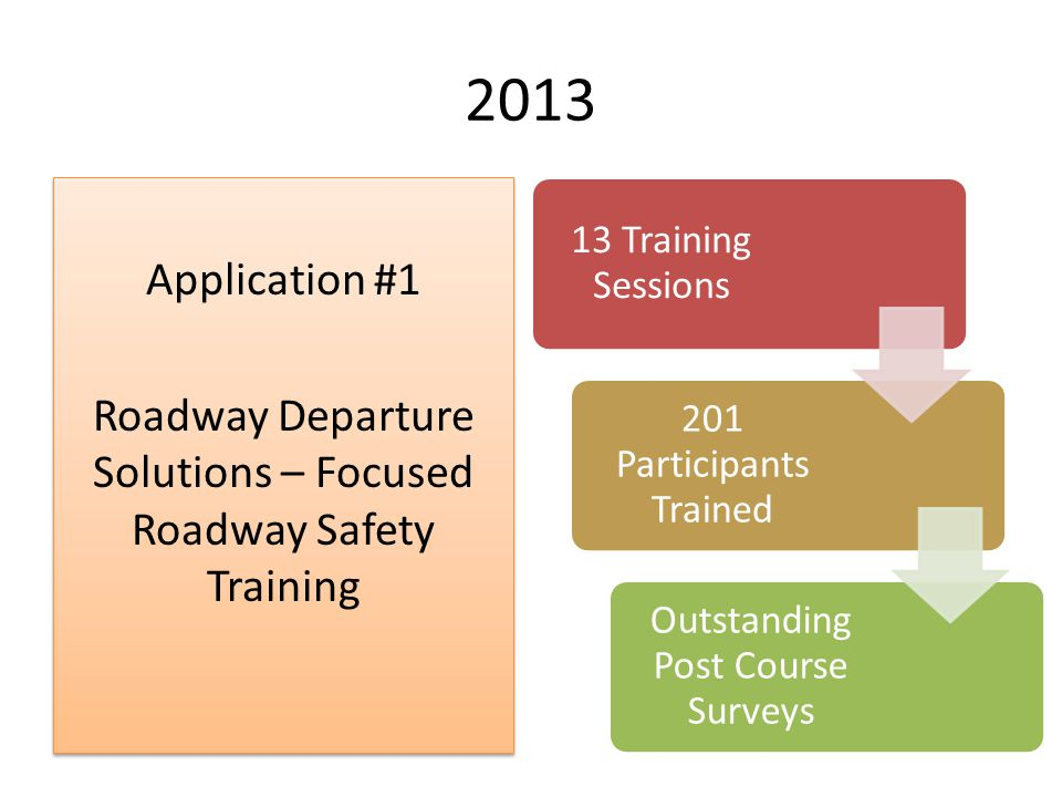 2013 Application #2 Roadway Departure Solutions – Focused Roadway Safety Training eLearning Module Series Application #2 Roadway Departure Solutions – Focused Roadway Safety Training eLearning Module Series