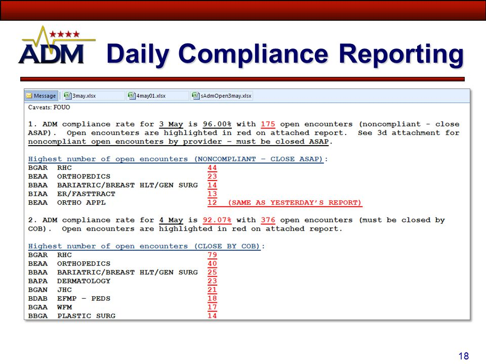 17 Capture Text->Import Excel -Report Run Daily by Clinical Operations Division @ 0630 -Distribution includes Chief, Clinical Services, Clinic Chiefs,