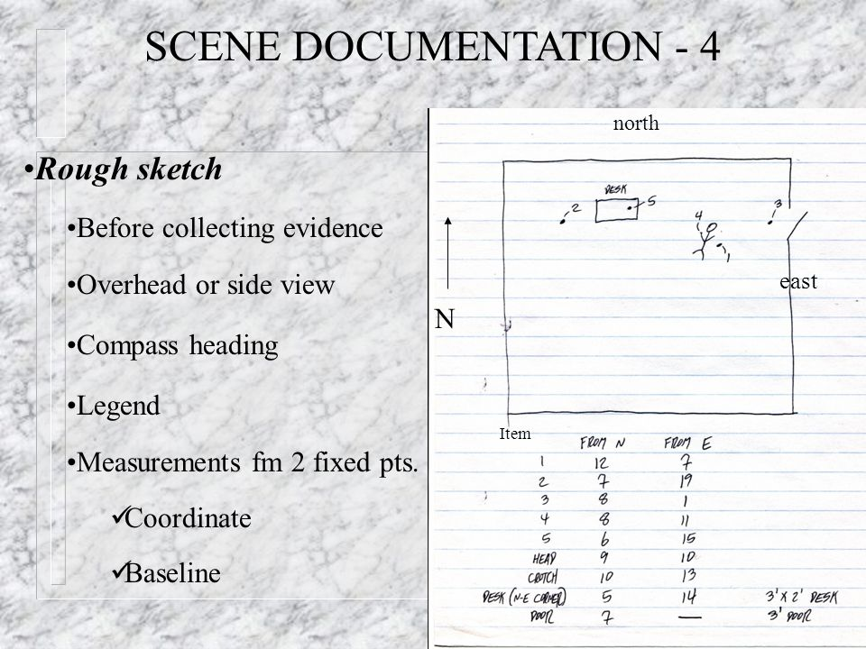 SCENE DOCUMENTATION - 4 Rough sketch Before collecting evidence Overhead or side view Compass heading Legend Measurements fm 2 fixed pts.