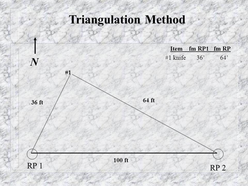 RP 1 RP 2 Triangulation Method N #1 100 ft 64 ft 36 ft Item fm RP1 fm RP #1 knife 36' 64'