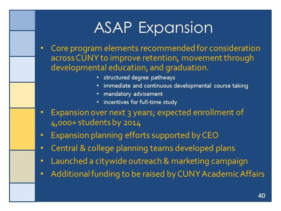 40 ASAP Expansion Core program elements recommended for consideration across CUNY to improve retention, movement through developmental education, and