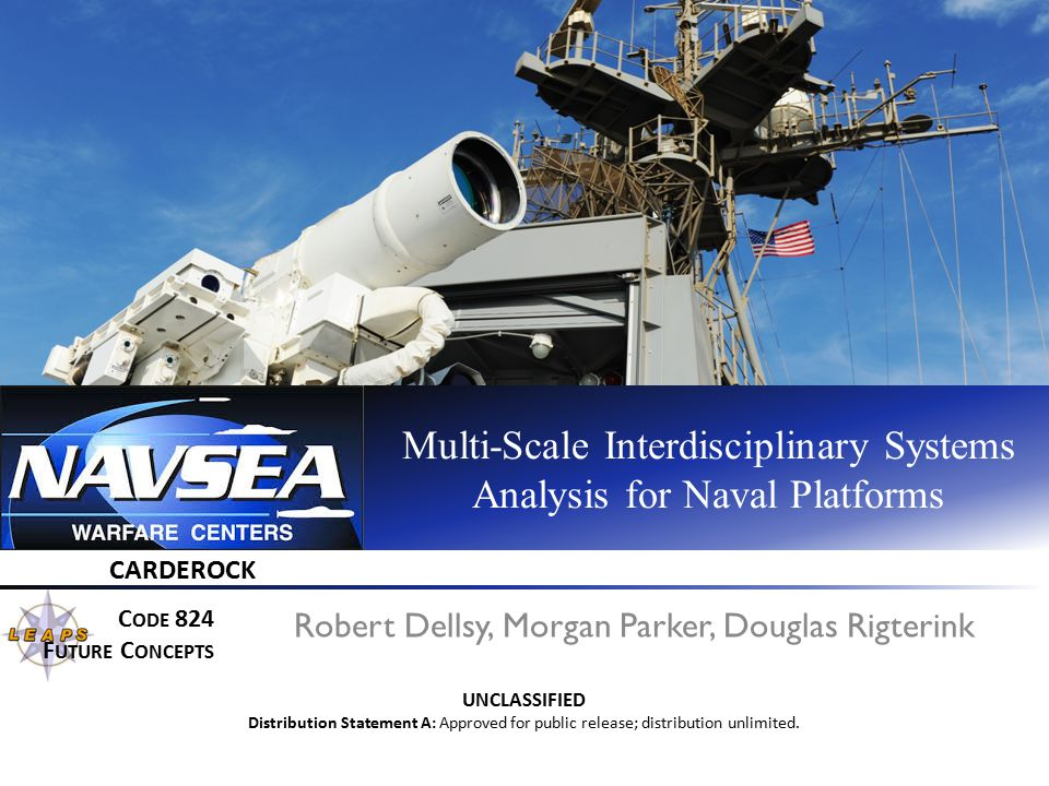 The Challenge More capability… …more complexity?