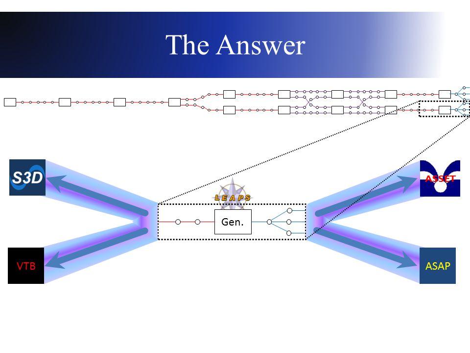 The Answer Gen. ASAP ASSET VTB