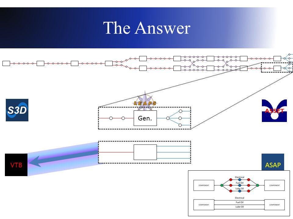 ASAP The Answer Gen. ASSET VTB