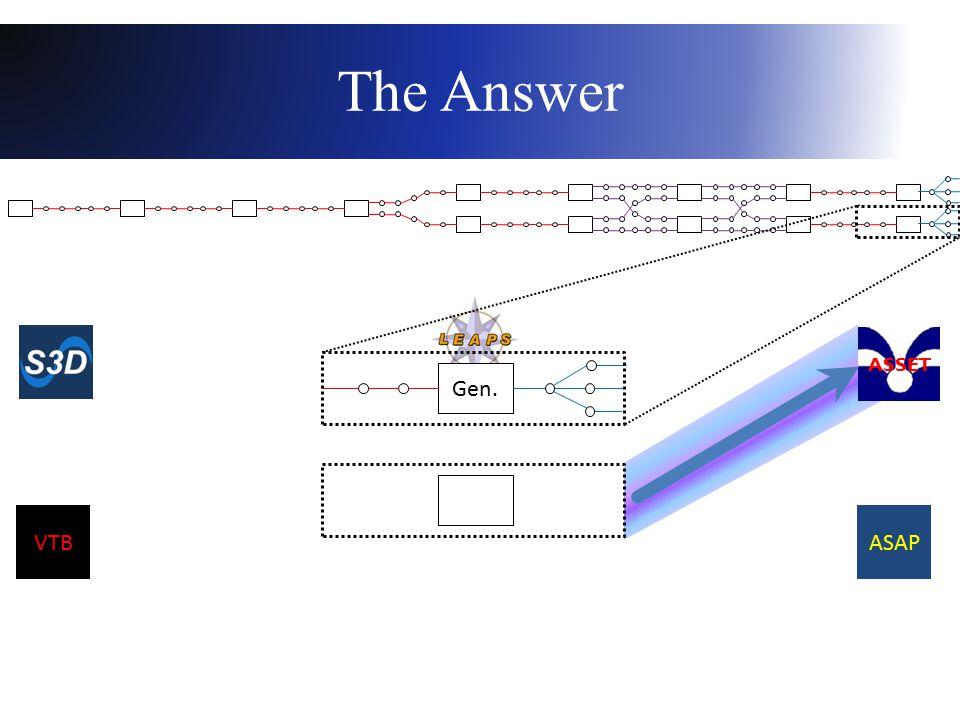 The Answer Gen. VTB ASSET ASAP Directionalization: ? ? ? ? ? ? ? ?