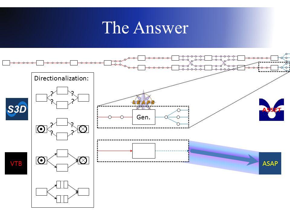 The Answer Gen. VTB ASSET ASAP Directionalization: