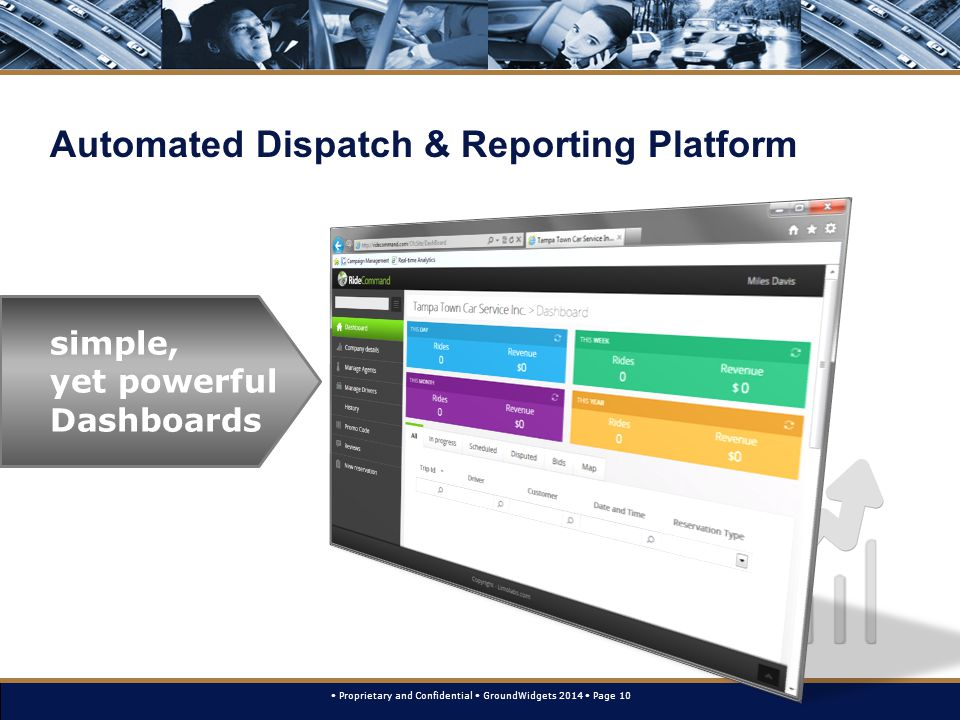 Proprietary and Confidential GroundWidgets 2014 Page 10 Automated Dispatch & Reporting Platform simple, yet powerful Dashboards