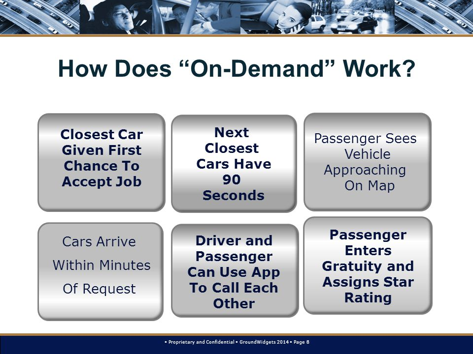 """Proprietary and Confidential GroundWidgets 2014 Page 8 How Does """"On-Demand"""" Work? Closest Car Given First Chance To Accept Job Next Closest Cars Have"""