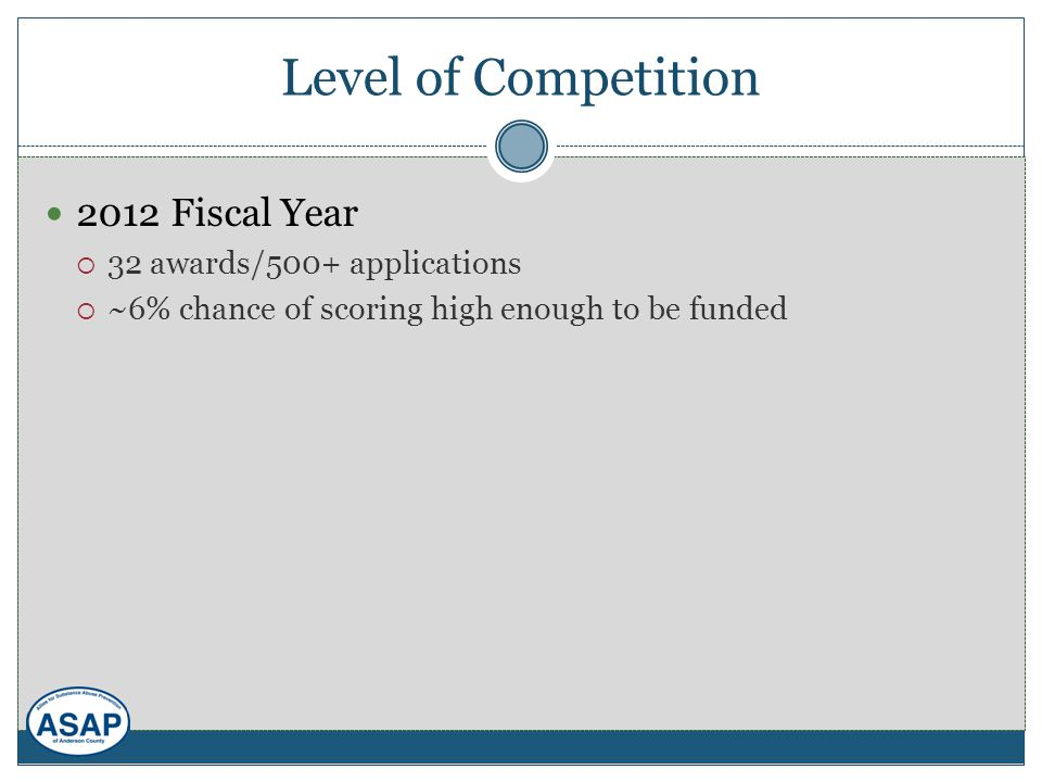 Level of Competition 2012 Fiscal Year  32 awards/500+ applications  ~6% chance of scoring high enough to be funded