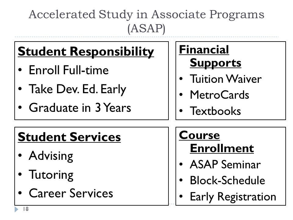 Accelerated Study in Associate Programs (ASAP) 18 Student Services Advising Tutoring Career Services Course Enrollment ASAP Seminar Block-Schedule Early Registration Student Responsibility Enroll Full-time Take Dev.