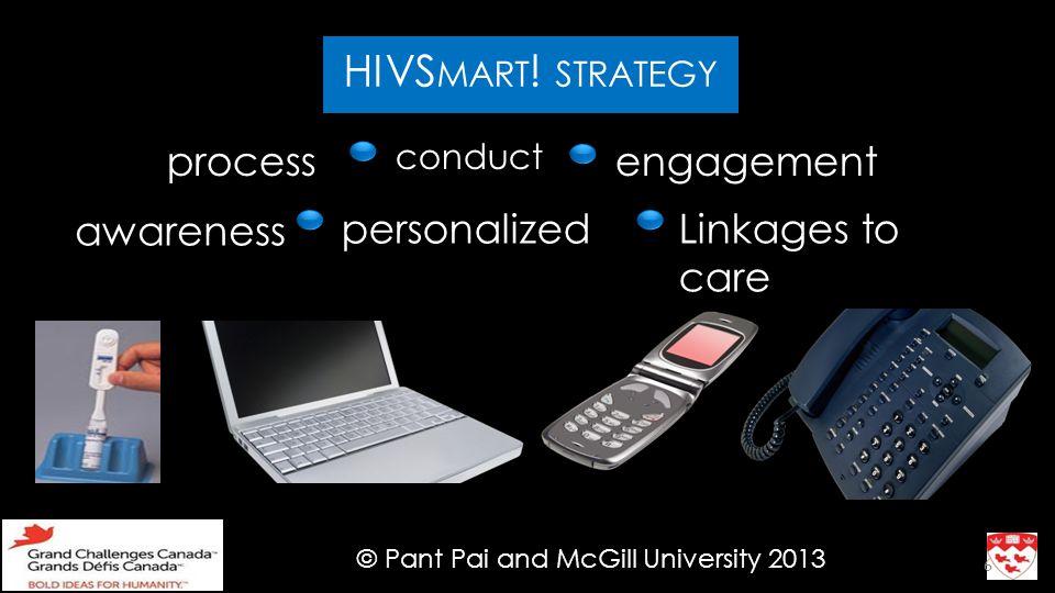 HIVS MART .