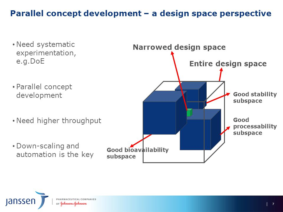 Parallel concept development – a design space perspective Need systematic experimentation, e.g.DoE Parallel concept development Need higher throughput Down-scaling and automation is the key 7 Entire design space Narrowed design space Good bioavailability subspace Good processability subspace Good stability subspace