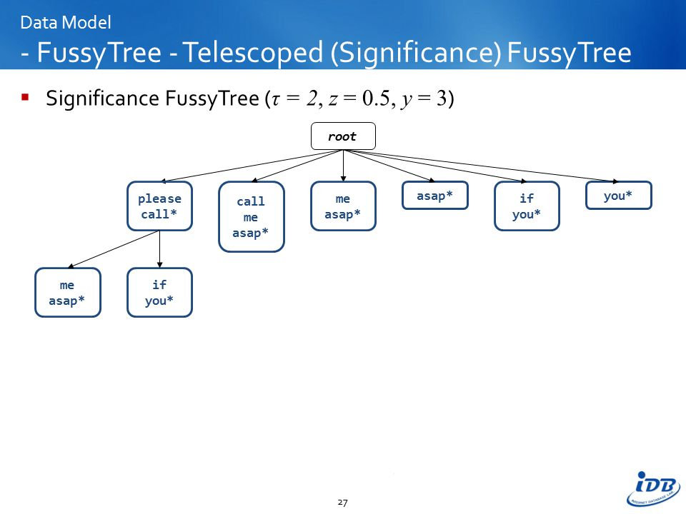 Data Model - FussyTree - Telescoped (Significance) FussyTree  Significance FussyTree ( τ = 2, z = 0.5, y = 3 ) 27 root asap*you* please call* me asap* if you* call me asap* if you* me asap*