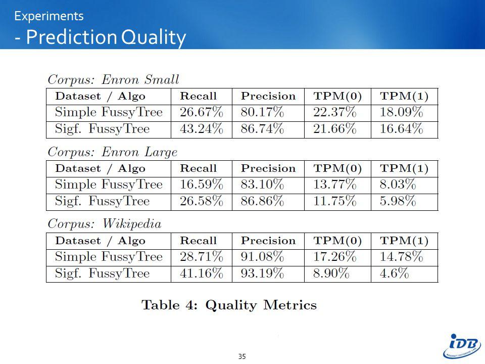 Experiments - Prediction Quality 35