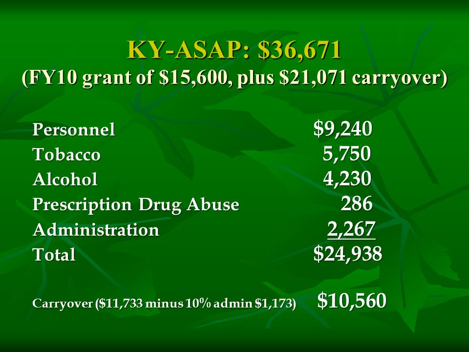 KY-ASAP: $36,671 (FY10 grant of $15,600, plus $21,071 carryover) Personnel $9,240 Tobacco 5,750 Alcohol 4,230 Prescription Drug Abuse 286 Administration 2,267 Total $24,938 Carryover ($11,733 minus 10% admin $1,173) $10,560