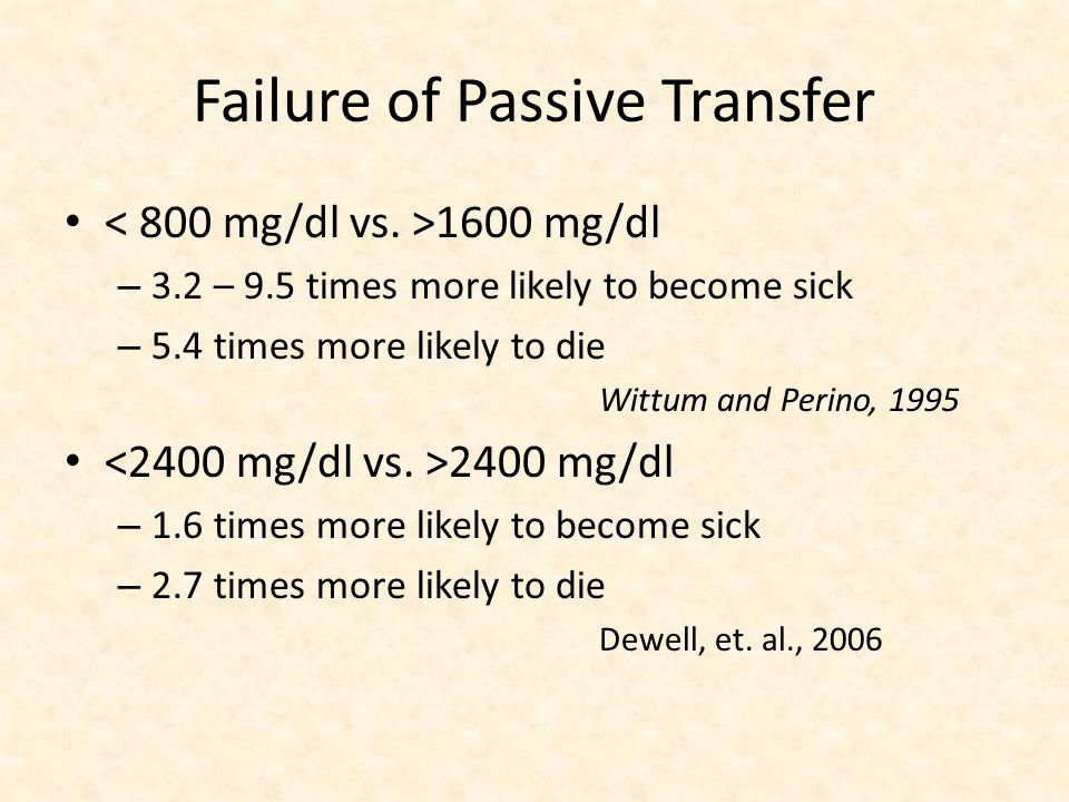 Failure of Passive Transfer 1600 mg/dl – 3.2 – 9.5 times more likely to become sick – 5.4 times more likely to die Wittum and Perino, 1995 2400 mg/dl