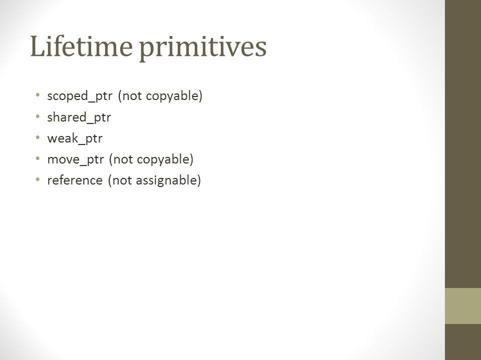 Lifetime primitives scoped_ptr (not copyable) shared_ptr weak_ptr move_ptr (not copyable) reference (not assignable)