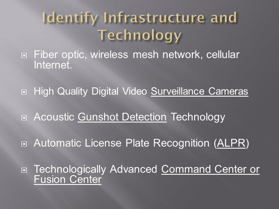  Fiber optic, wireless mesh network, cellular Internet.