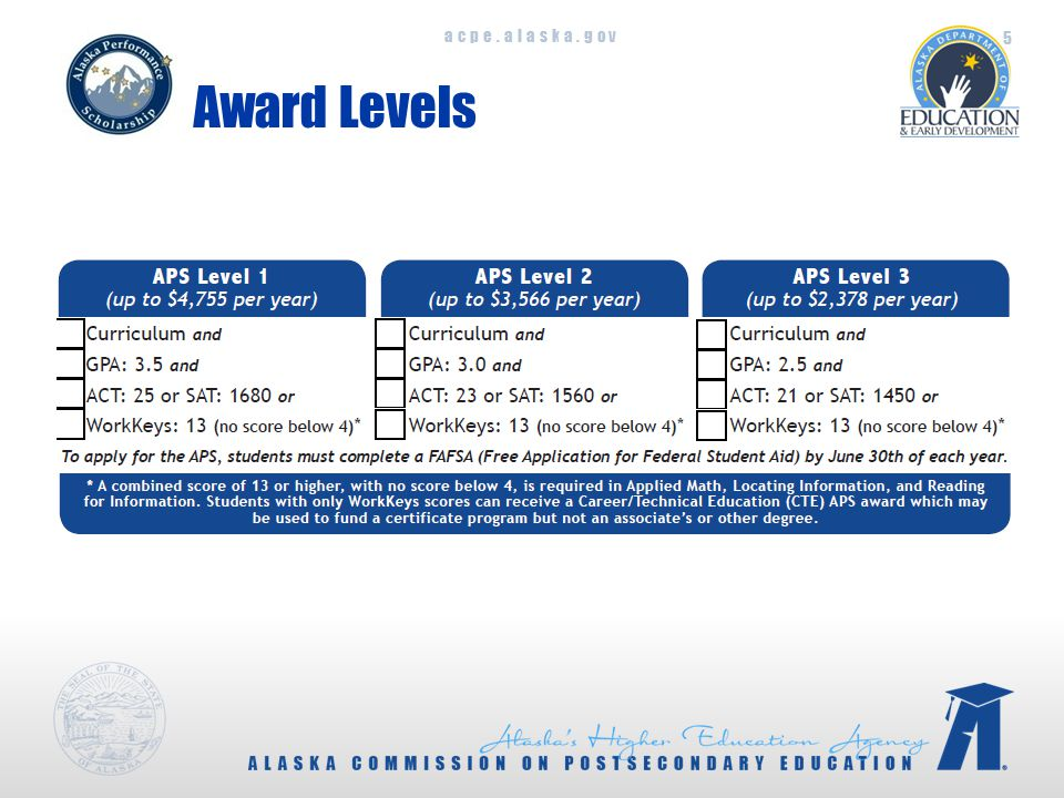 acpe.alaska.gov Award Levels 5
