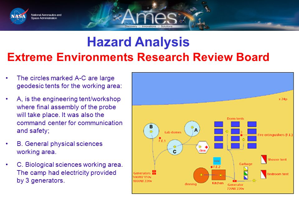Hazard Analysis Extreme Environments Research Review Board The circles marked A-C are large geodesic tents for the working area: A, is the engineering tent/workshop where final assembly of the probe will take place.