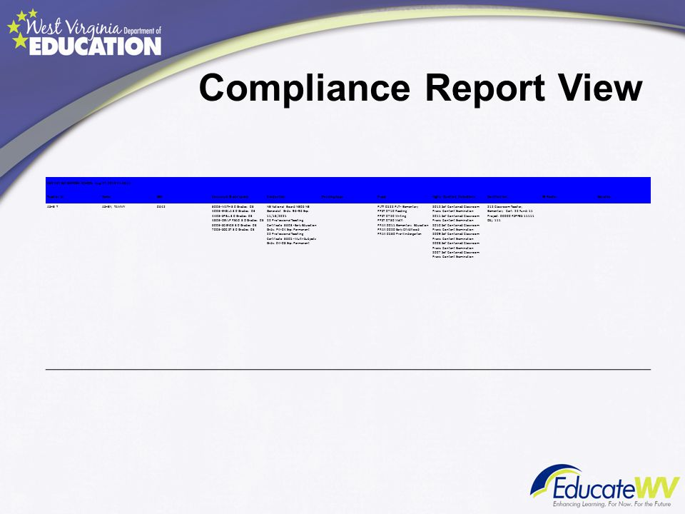 Compliance Report View 053 101 ELK GARDEN SCHOOL Aug 27, 2013 11:48:11 Teacher IdNameSSNCourses & Grade LevelsCredentialsPending AppsPraxisHighly Qualified CollectionsCertified ListSE RosterNarrative ASHB TASHBY, TAMMY06423003-MATH 3 0 Grades: 03 4003-ENG LA 3 0 Grades: 03 4403-SPELL 3 0 Grades: 03 4803-DEVLP READ 3 D Grades: 03 6003-SCIENCE 3 0 Grades: 03 7003-SOC ST 3 0 Grades: 03 NB National Board NB06 NB Generalist Grds: 96-96 Exp: 11/18/2021 22 Professional Teaching Certificate 3603 -Early Education Grds: PK-0K Exp: Permanent 22 Professional Teaching Certificate 3605 -Multi-Subjects Grds: 0K-08 Exp: Permanent PLTT 0522 PLT - Elementary PPST 0710 Reading PPST 0720 Writing PPST 0730 Math PRAX 0011 Elementary Education PRAX 0020 Early Childhood PRAX 0530 Pre-Kindergarten 2012 Self Contained Classroom Praxis Content Examination 2011 Self Contained Classroom Praxis Content Examination 2010 Self Contained Classroom Praxis Content Examination 2009 Self Contained Classroom Praxis Content Examination 2008 Self Contained Classroom Praxis Content Examination 2007 Self Contained Classroom Praxis Content Examination 212 Classroom Teacher, Elementary Cert: 22 Fund: 11 Project: 00000 RSPFBS: 11111 Obj: 111