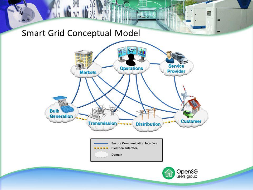 Smart Grid Conceptual Model