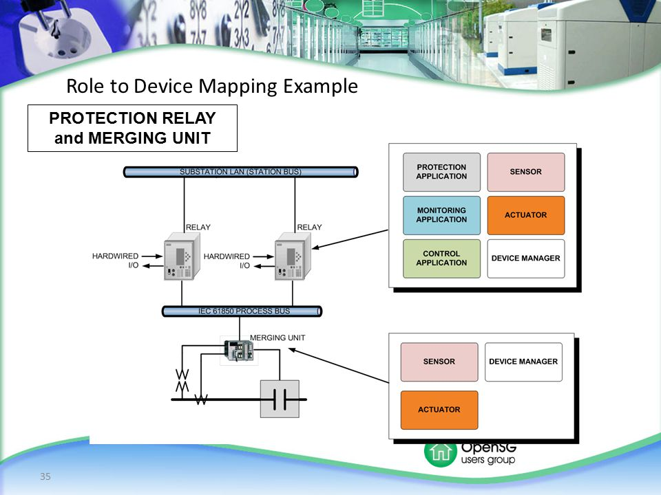 Role to Device Mapping Example 35 PROTECTION RELAY and MERGING UNIT