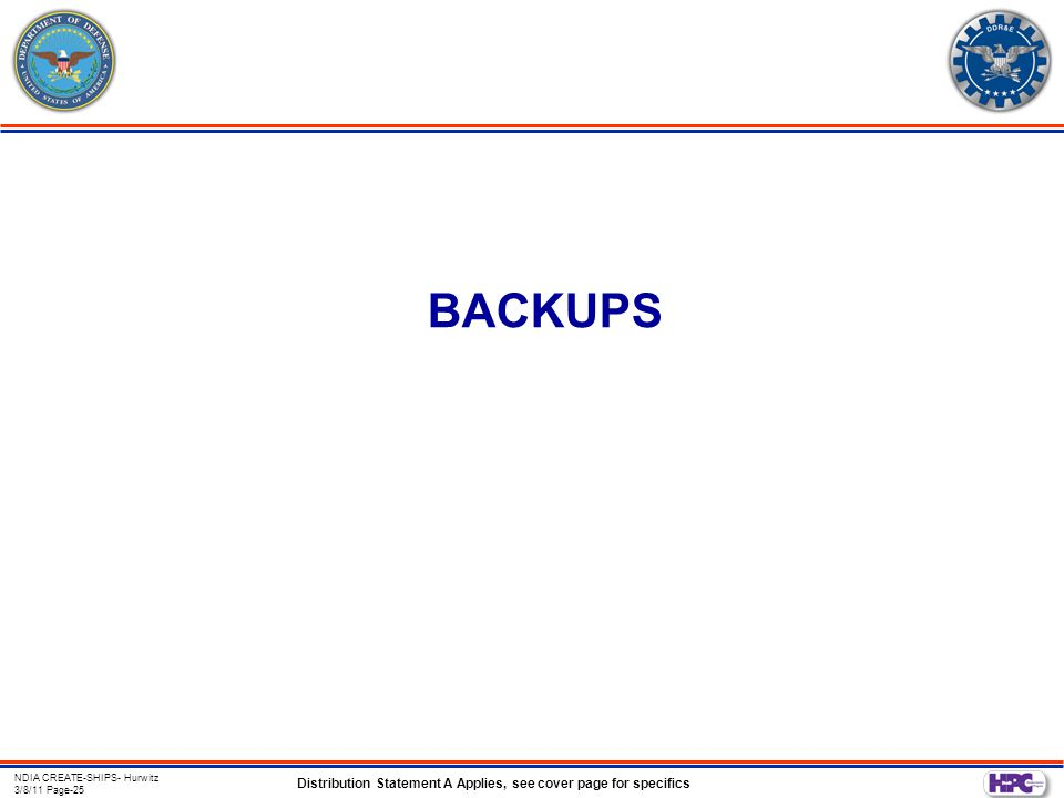 Distribution Statement A Applies, see cover page for specifics NDIA CREATE-SHIPS- Hurwitz 3/8/11 Page-25 BACKUPS
