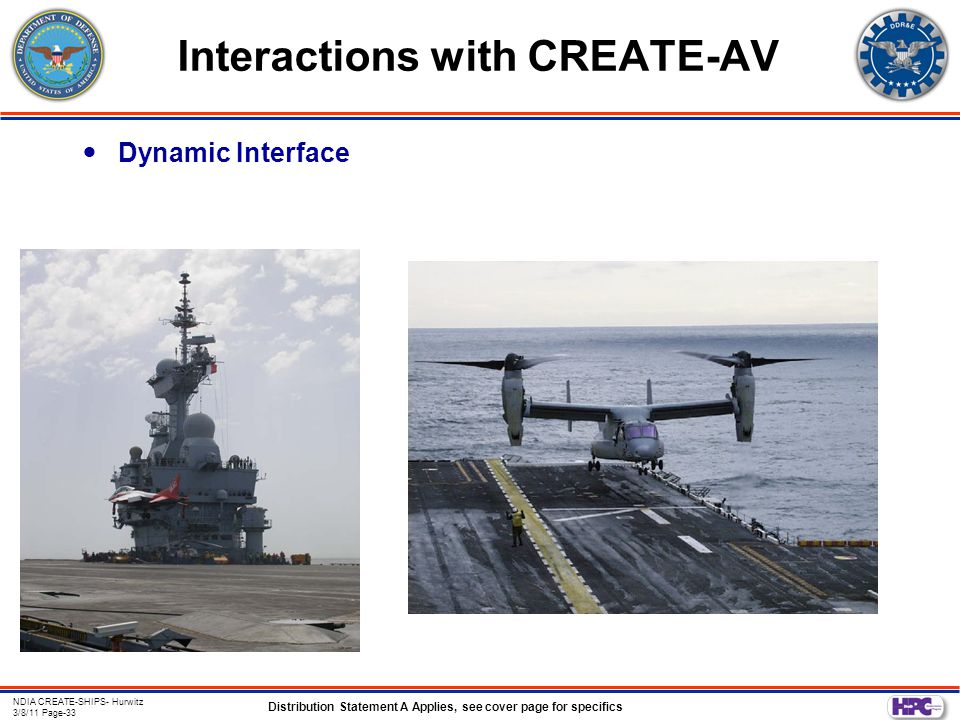 Distribution Statement A Applies, see cover page for specifics NDIA CREATE-SHIPS- Hurwitz 3/8/11 Page-33 Interactions with CREATE-AV Dynamic Interface