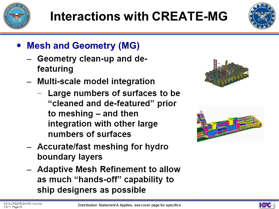 Distribution Statement A Applies, see cover page for specifics NDIA CREATE-SHIPS- Hurwitz 3/8/11 Page-34 Interactions with CREATE-MG Mesh and Geometry (MG) –Geometry clean-up and de- featuring –Multi-scale model integration − Large numbers of surfaces to be cleaned and de-featured prior to meshing – and then integration with other large numbers of surfaces –Accurate/fast meshing for hydro boundary layers –Adaptive Mesh Refinement to allow as much hands-off capability to ship designers as possible