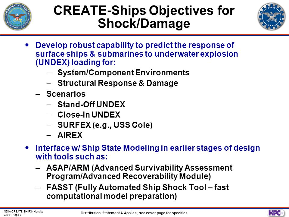 Distribution Statement A Applies, see cover page for specifics NDIA CREATE-SHIPS- Hurwitz 3/8/11 Page-9 CREATE-Ships Objectives for Shock/Damage Develop robust capability to predict the response of surface ships & submarines to underwater explosion (UNDEX) loading for: − System/Component Environments − Structural Response & Damage –Scenarios − Stand-Off UNDEX − Close-In UNDEX − SURFEX (e.g., USS Cole) − AIREX Interface w/ Ship State Modeling in earlier stages of design with tools such as: –ASAP/ARM (Advanced Survivability Assessment Program/Advanced Recoverability Module) –FASST (Fully Automated Ship Shock Tool – fast computational model preparation)