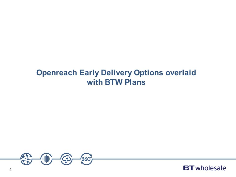 55 Openreach Early Delivery Options overlaid with BTW Plans