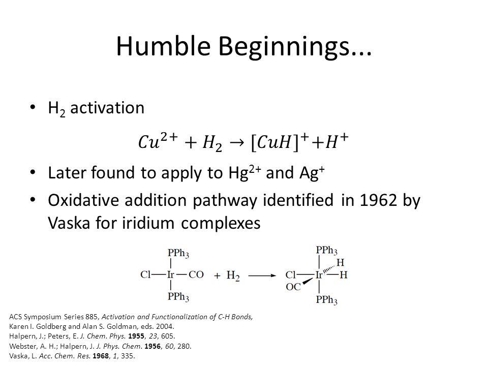 … and Radical Beginnings Hoffman-Löffler-Freytag Reaction Barton Nitrite Photolysis Hofmann, A.